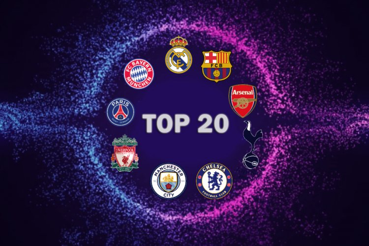 Top 20 Most Valuable Clubs